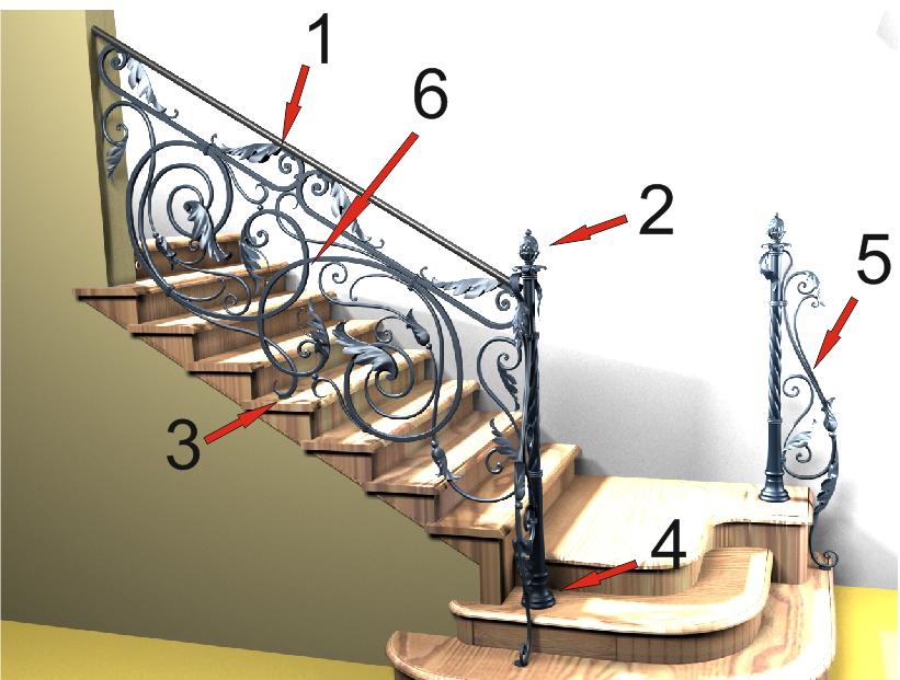 Особенности изготовления кованых перил для лестницы